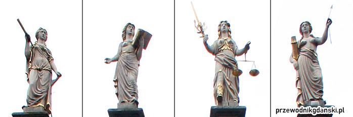 Złota Brama, figur do strony wschodniej